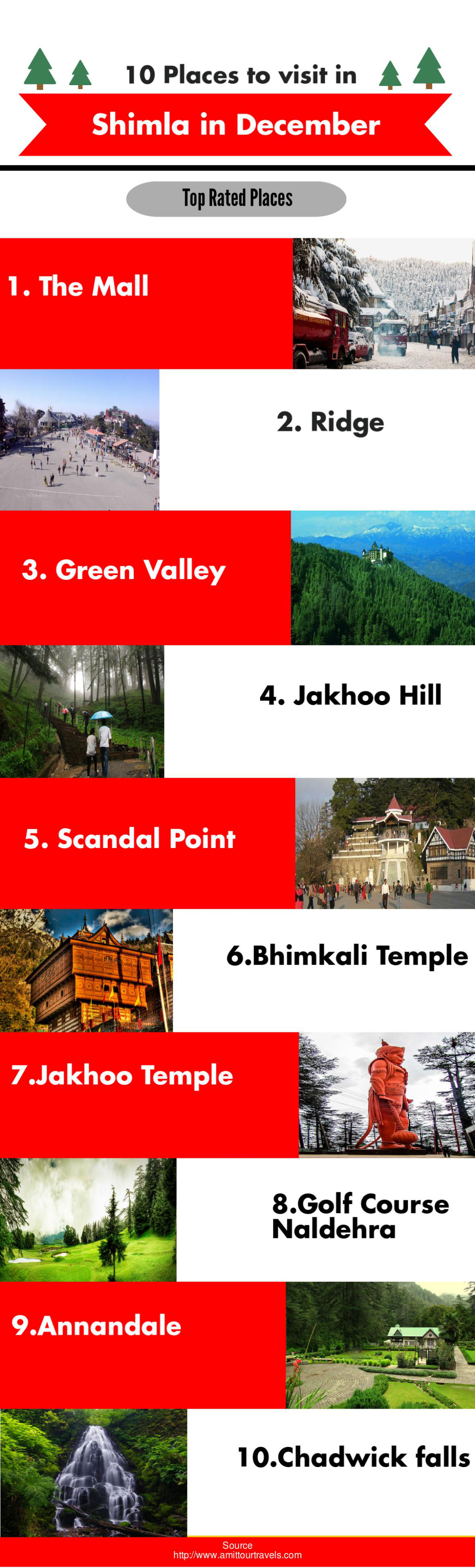 10 Places To Visit in Shimla in December